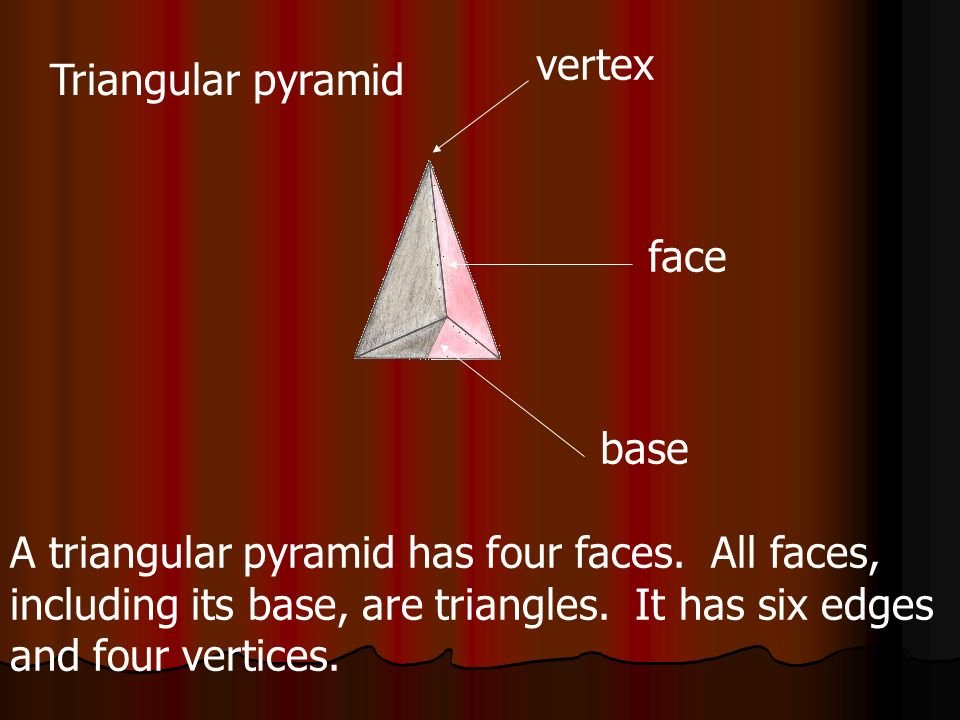 Triangular pyramid face base vertex A triangular pyramid has four faces. All faces, including its base, are triangles. It has six edges and four verti