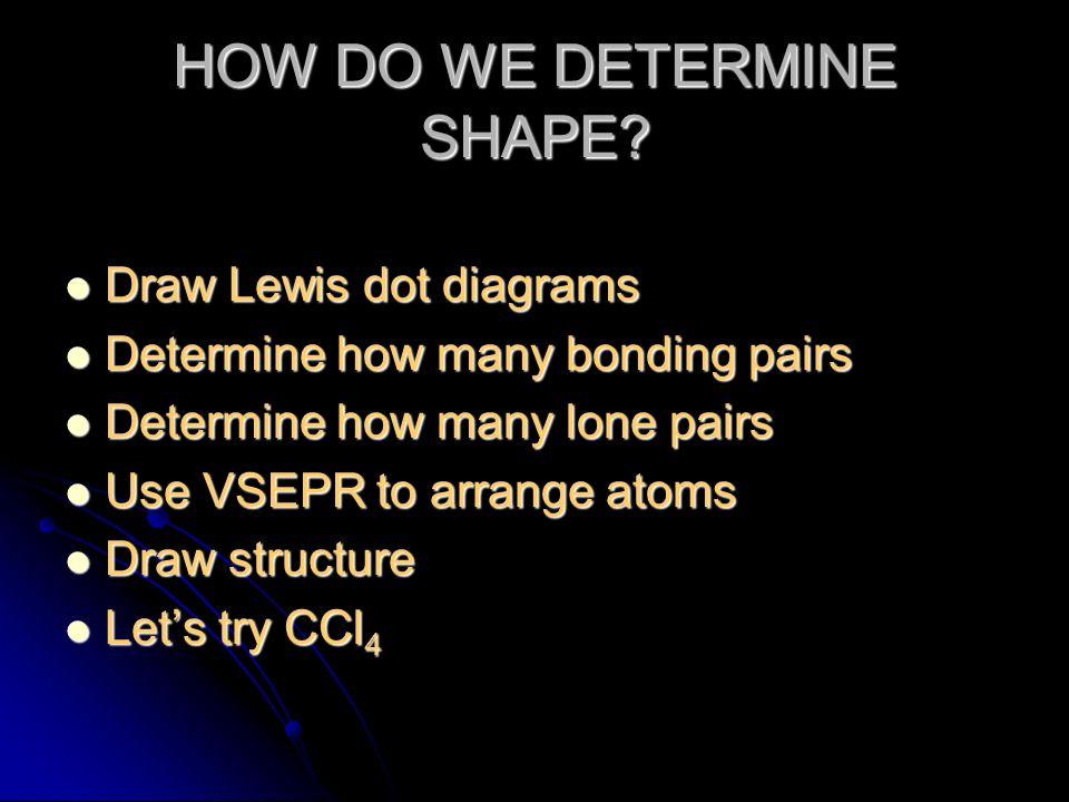 HOW DO WE DETERMINE SHAPE? Draw Lewis dot diagrams Draw Lewis dot diagrams Determine how many bonding pairs Determine how many bonding pairs Determine