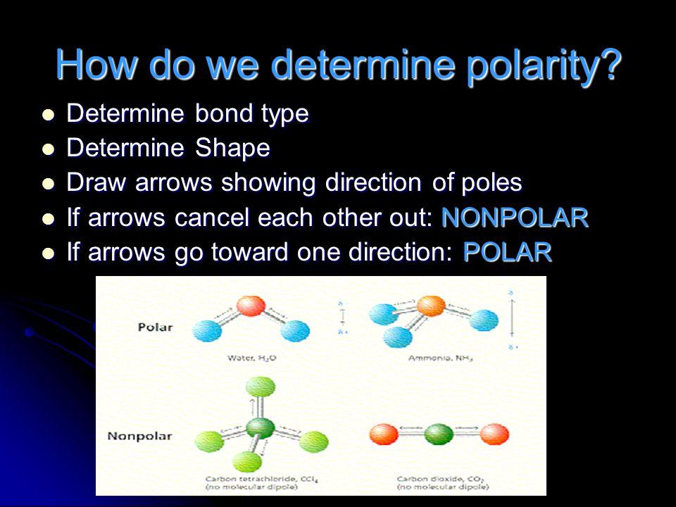 How do we determine polarity? Determine bond type Determine bond type Determine Shape Determine Shape Draw arrows showing direction of poles Draw arro