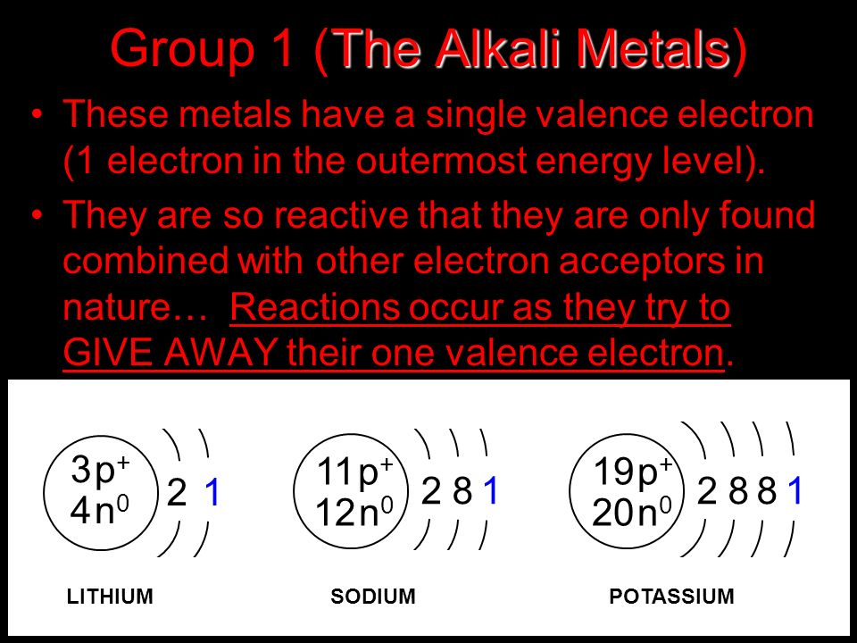 Group 2: The Alkaline Earth Metals The Alkaline Earth Metals (Group 2) have two(2) valence electrons.
