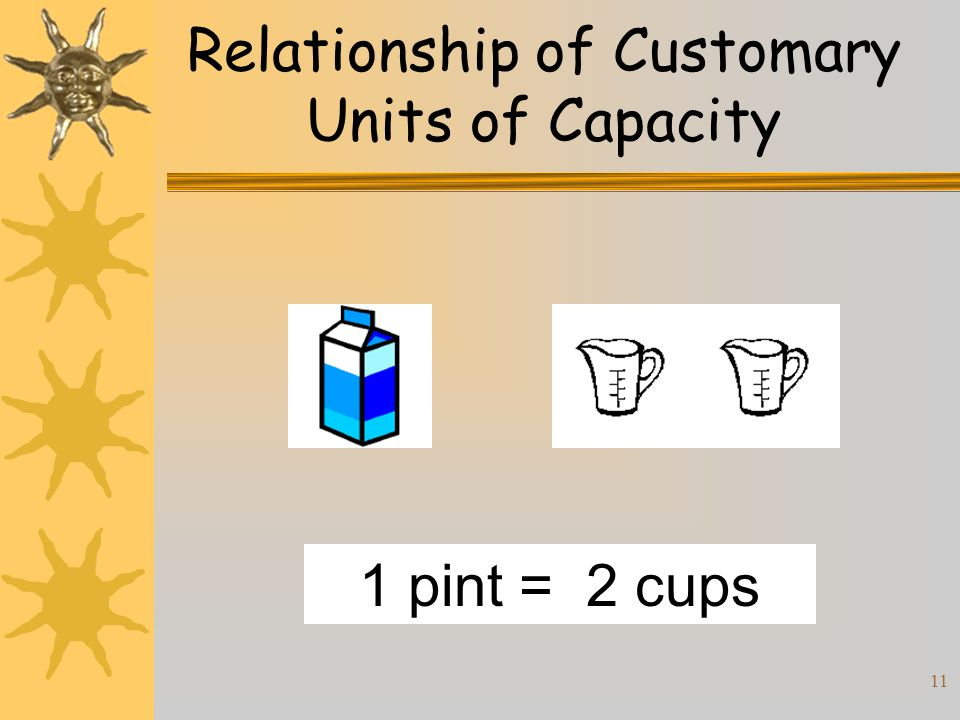 11 Relationship of Customary Units of Capacity 1 pint = 2 cups