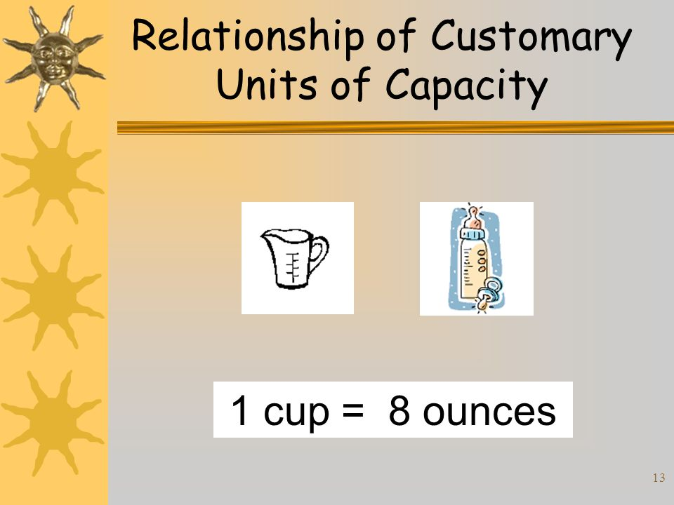 13 Relationship of Customary Units of Capacity 1 cup = 8 ounces