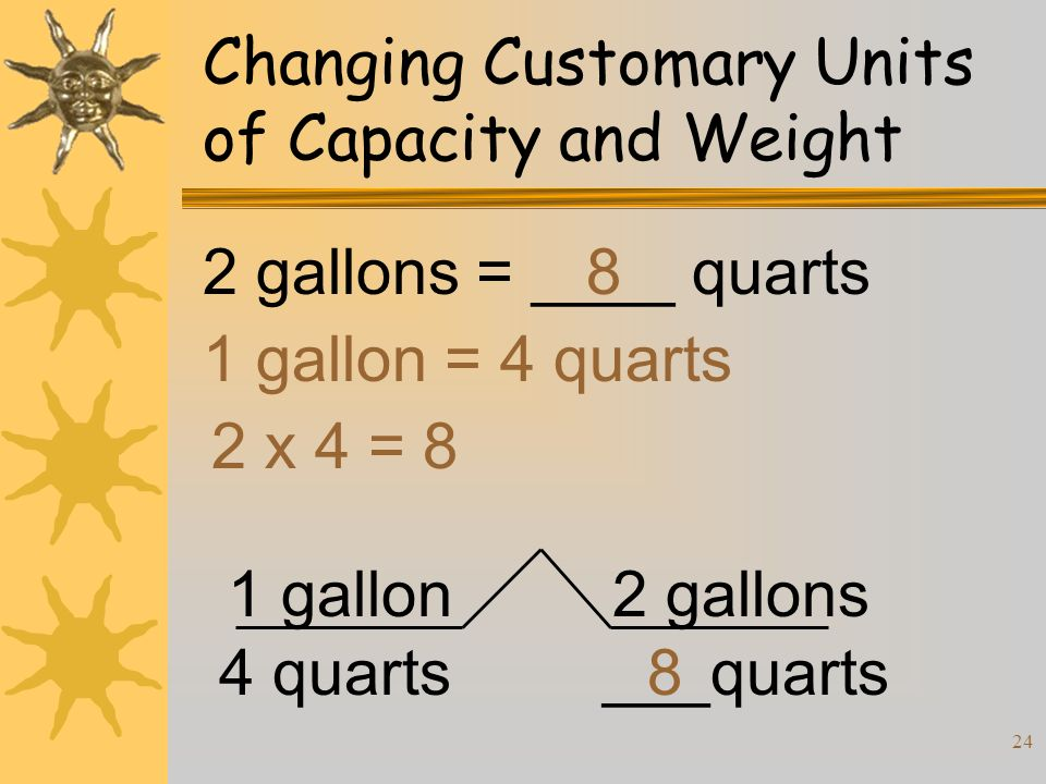 24 Changing Customary Units of Capacity and Weight 2 gallons = ____ quarts 1 gallon = 4 quarts 2 x 4 = 8 8 1 gallon 4 quarts 2 gallons ___quarts8