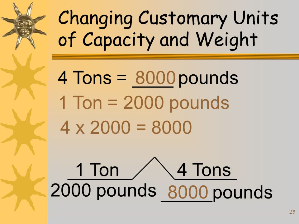 25 Changing Customary Units of Capacity and Weight 4 Tons = ____ pounds 1 Ton = 2000 pounds 4 x 2000 = 8000 8000 1 Ton 2000 pounds 4 Tons _____pounds8