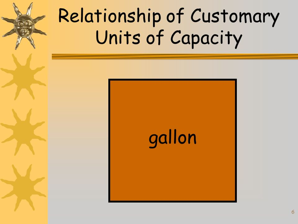 6 Relationship of Customary Units of Capacity gallon