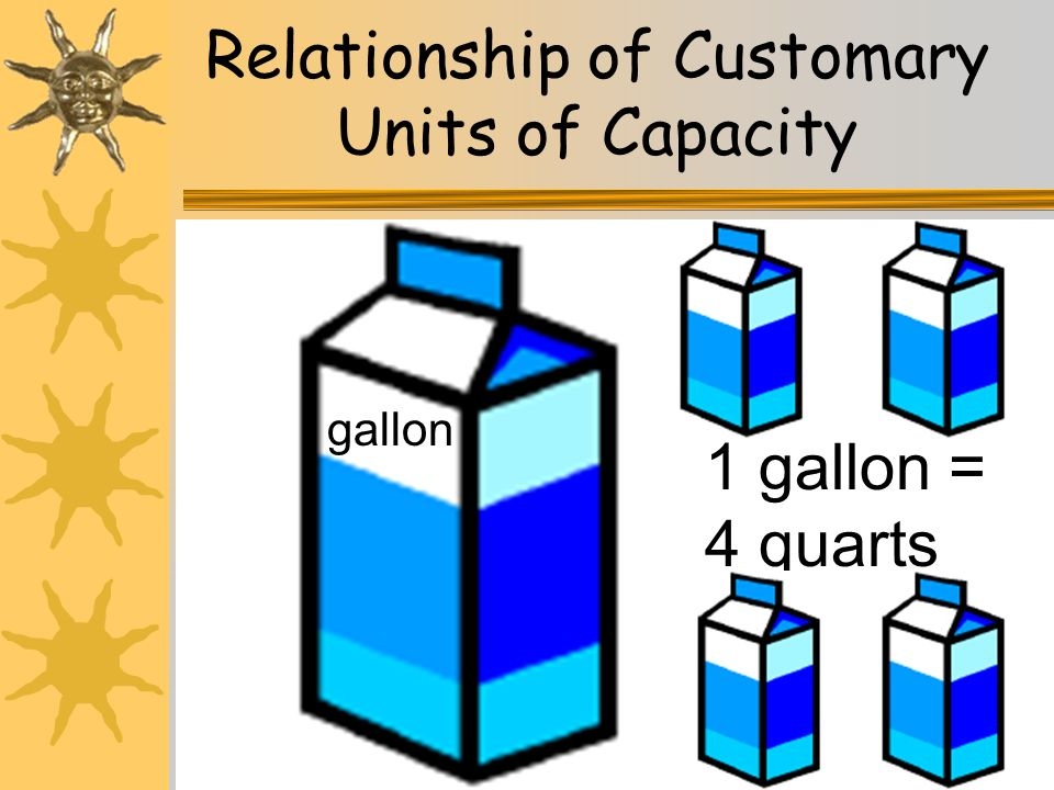 7 Relationship of Customary Units of Capacity 1 gallon = 4 quarts gallon