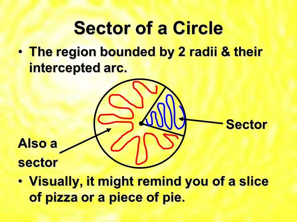 Sector of a Circle The region bounded by 2 radii & their intercepted arc.