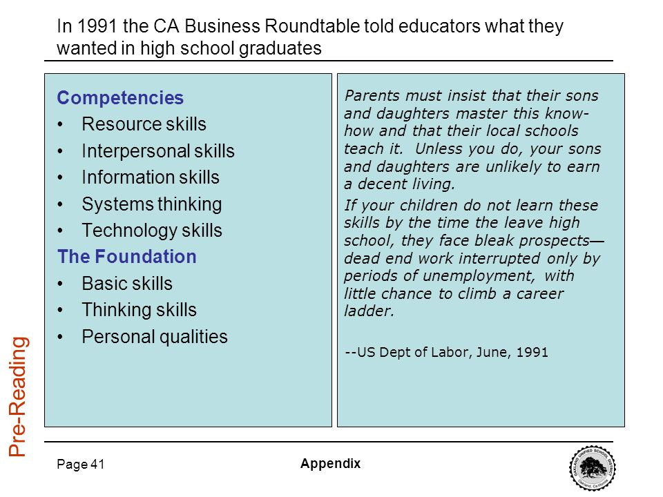 Page 41 In 1991 the CA Business Roundtable told educators what they wanted in high school graduates Competencies Resource skills Interpersonal skills
