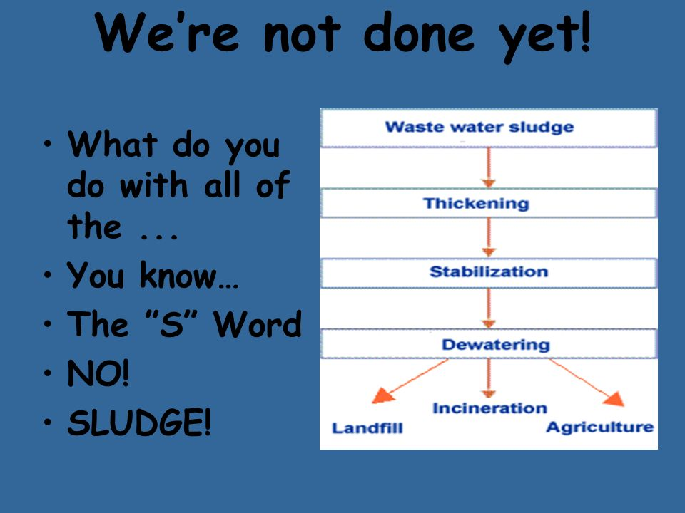 Were not done yet! What do you do with all of the... You know… The S Word NO! SLUDGE!
