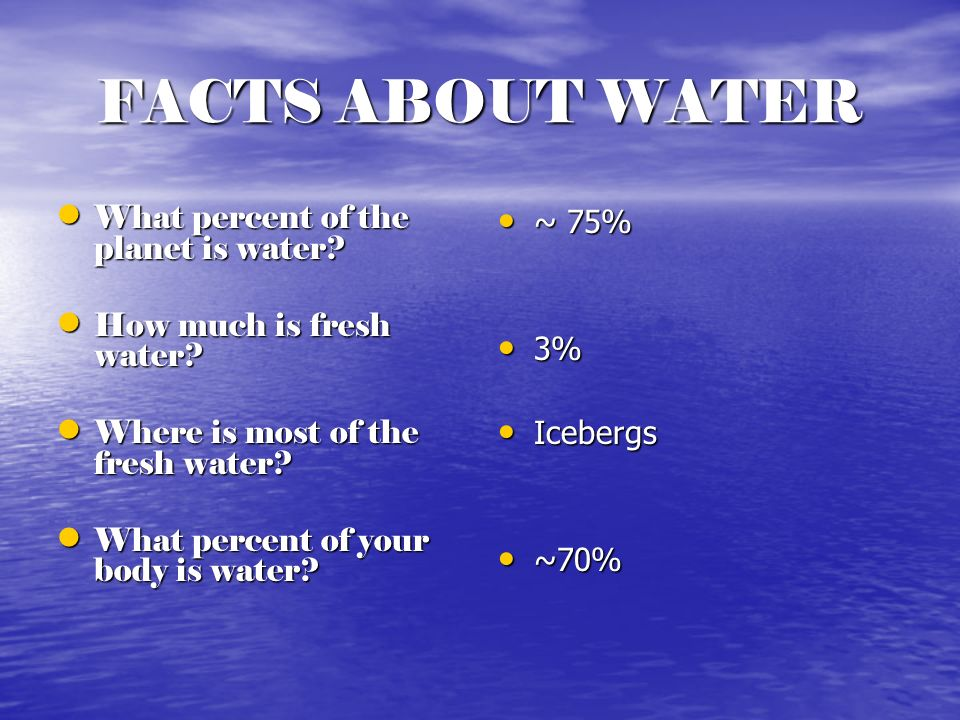 FACTS ABOUT WATER What percent of the planet is water? What percent of the planet is water? How much is fresh water? How much is fresh water? Where is