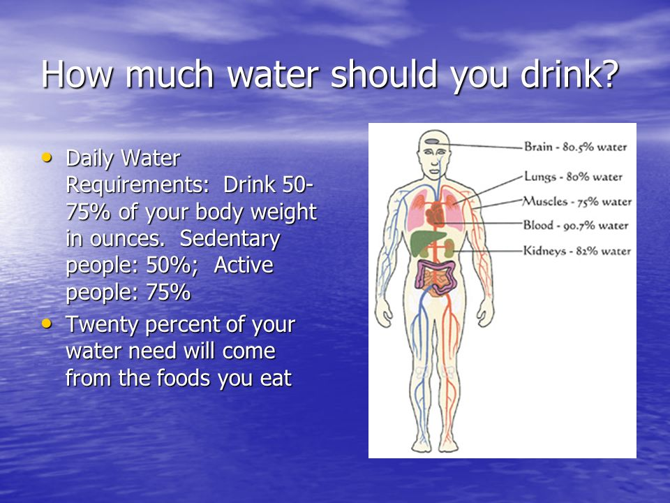 How much water should you drink.