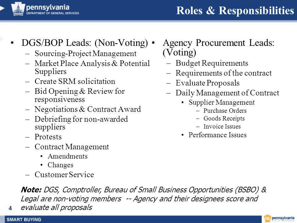 Roles & Responsibilities DGS/BOP Leads: (Non-Voting) –Sourcing-Project Management –Market Place Analysis & Potential Suppliers –Create SRM solicitatio