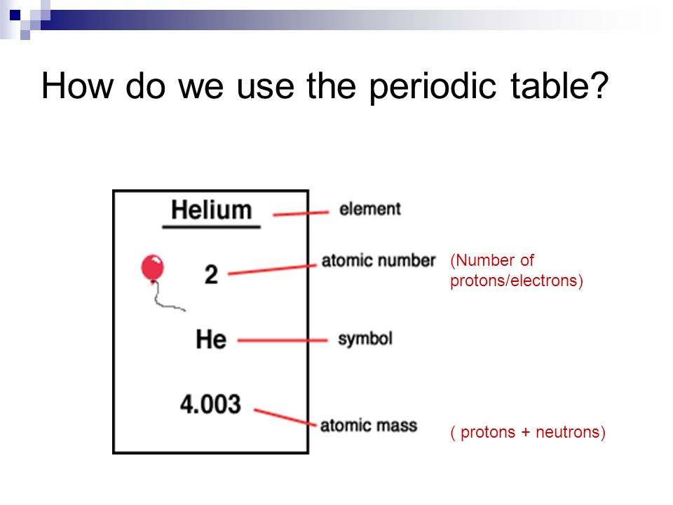 How do we use the periodic table (Number of protons/electrons) ( protons + neutrons)
