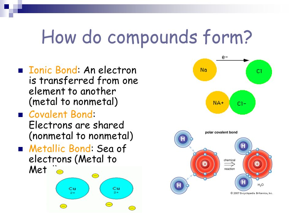 How do compounds form? Ionic Bond: An electron is transferred from one element to another (metal to nonmetal) Covalent Bond: Electrons are shared (non