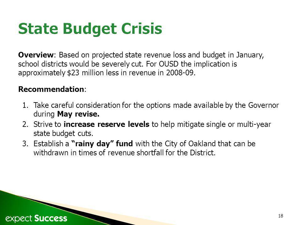 18 Overview: Based on projected state revenue loss and budget in January, school districts would be severely cut. For OUSD the implication is approxim