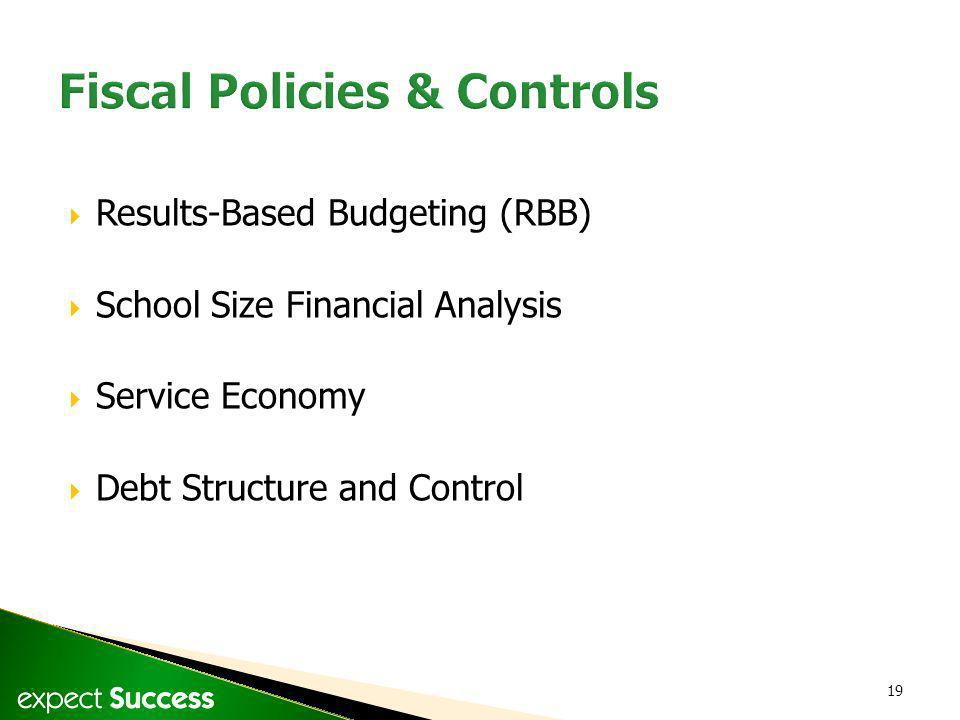 19 Results-Based Budgeting (RBB) School Size Financial Analysis Service Economy Debt Structure and Control
