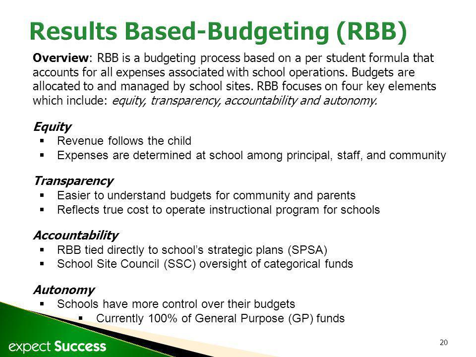 20 Overview: RBB is a budgeting process based on a per student formula that accounts for all expenses associated with school operations. Budgets are a