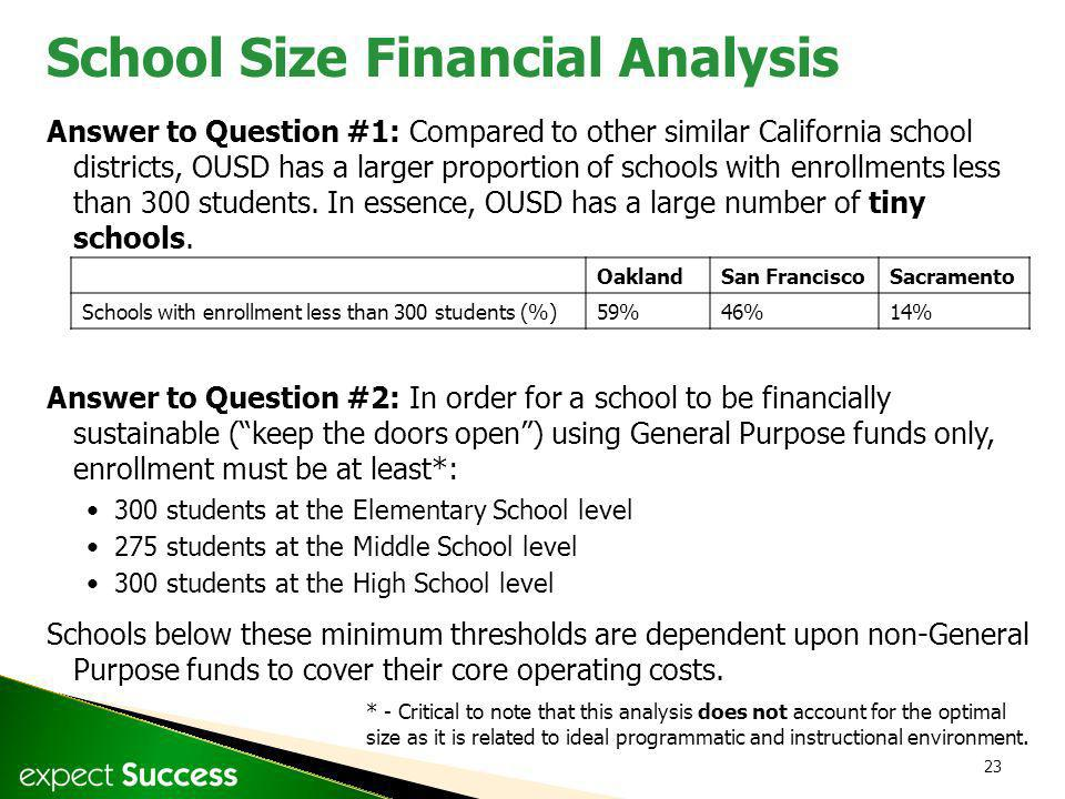 23 Answer to Question #1: Compared to other similar California school districts, OUSD has a larger proportion of schools with enrollments less than 300 students.