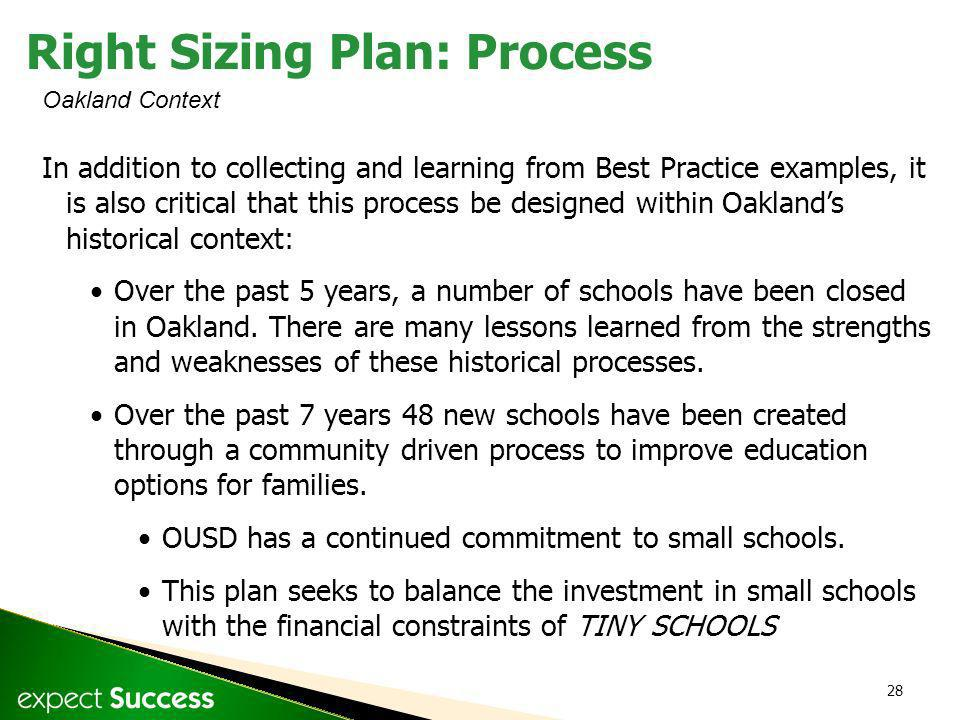 28 Right Sizing Plan: Process In addition to collecting and learning from Best Practice examples, it is also critical that this process be designed within Oaklands historical context: Over the past 5 years, a number of schools have been closed in Oakland.