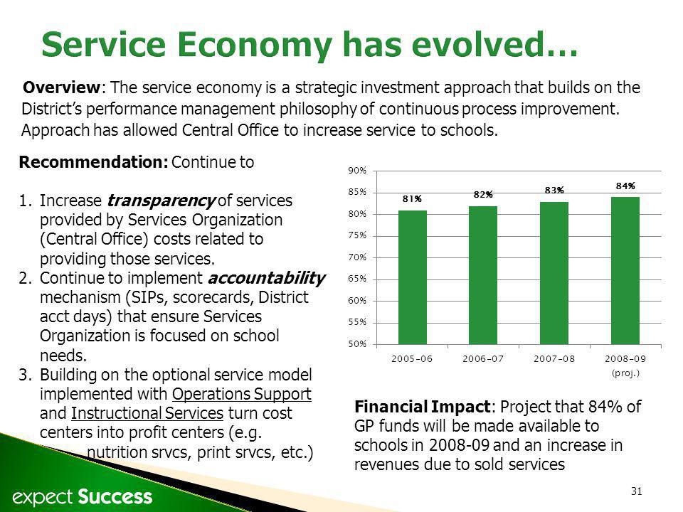 31 Overview: The service economy is a strategic investment approach that builds on the Districts performance management philosophy of continuous process improvement.