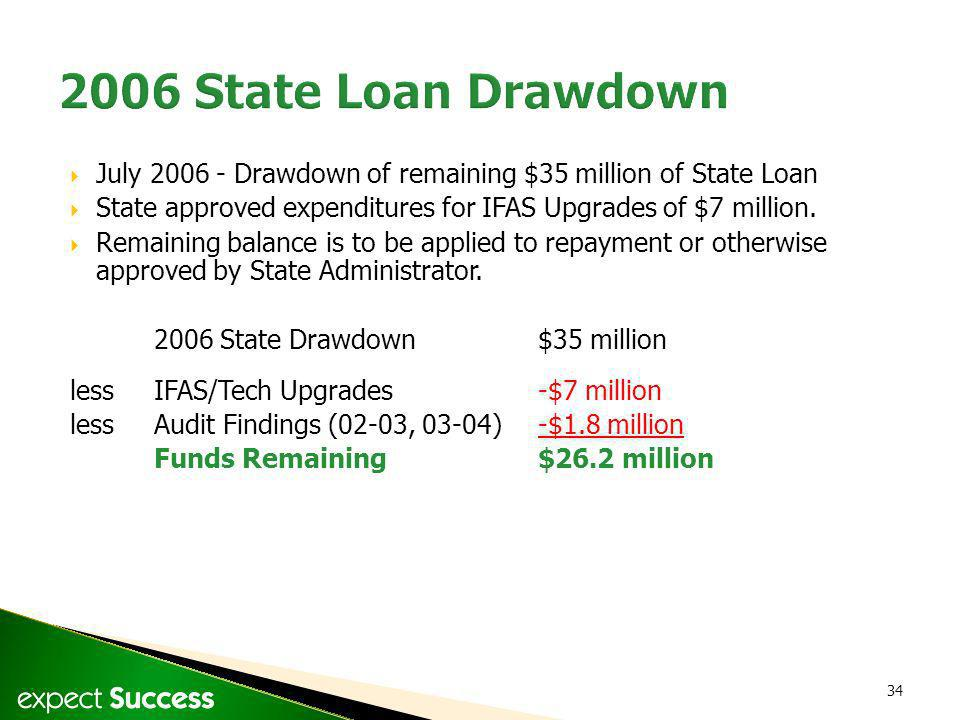 34 July 2006 - Drawdown of remaining $35 million of State Loan State approved expenditures for IFAS Upgrades of $7 million.