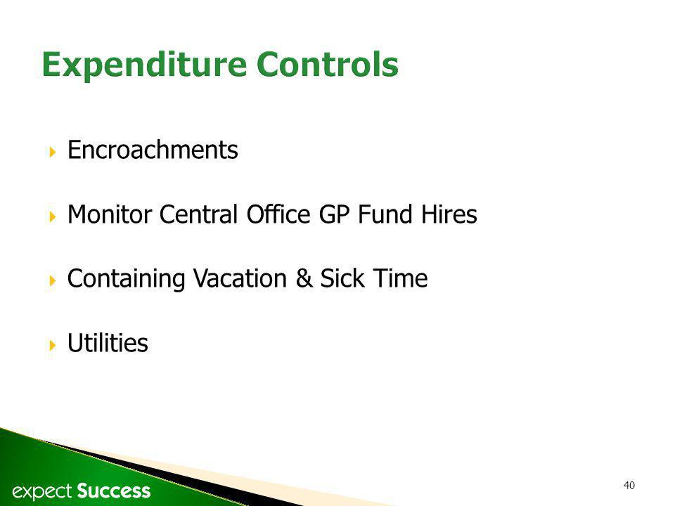 40 Encroachments Monitor Central Office GP Fund Hires Containing Vacation & Sick Time Utilities
