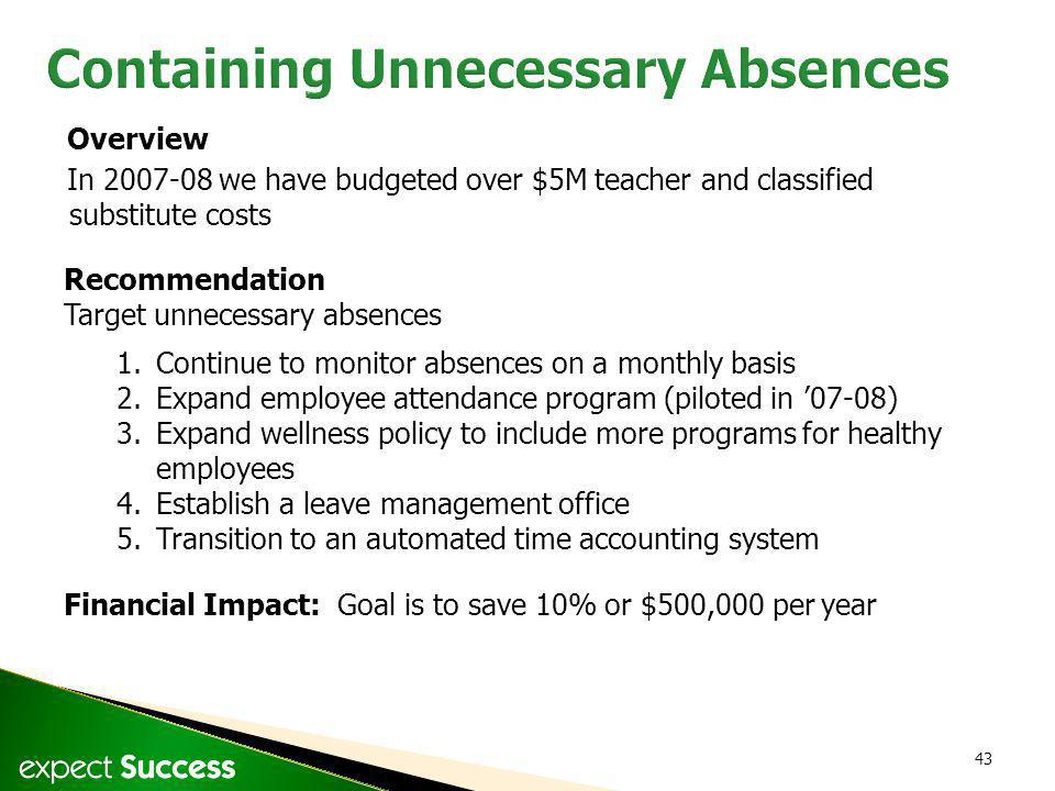 43 Overview In 2007-08 we have budgeted over $5M teacher and classified substitute costs Recommendation Target unnecessary absences 1.Continue to monitor absences on a monthly basis 2.Expand employee attendance program (piloted in 07-08) 3.Expand wellness policy to include more programs for healthy employees 4.Establish a leave management office 5.Transition to an automated time accounting system Financial Impact: Goal is to save 10% or $500,000 per year