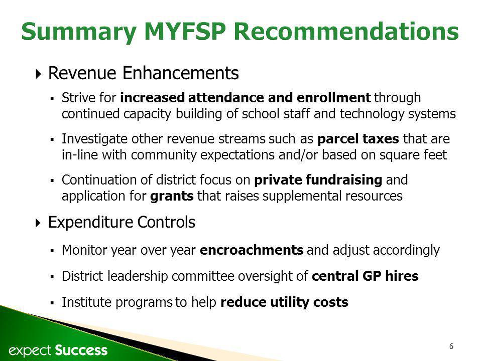 6 Revenue Enhancements Strive for increased attendance and enrollment through continued capacity building of school staff and technology systems Investigate other revenue streams such as parcel taxes that are in-line with community expectations and/or based on square feet Continuation of district focus on private fundraising and application for grants that raises supplemental resources Expenditure Controls Monitor year over year encroachments and adjust accordingly District leadership committee oversight of central GP hires Institute programs to help reduce utility costs