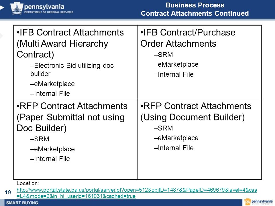 19 Business Process Contract Attachments Continued IFB Contract Attachments (Multi Award Hierarchy Contract) –Electronic Bid utilizing doc builder –eMarketplace –Internal File IFB Contract/Purchase Order Attachments –SRM –eMarketplace –Internal File RFP Contract Attachments (Paper Submittal not using Doc Builder) –SRM –eMarketplace –Internal File RFP Contract Attachments (Using Document Builder) –SRM –eMarketplace –Internal File Location: http://www.portal.state.pa.us/portal/server.pt open=512&objID=1487&&PageID=469679&level=4&css =L4&mode=2&in_hi_userid=161031&cached=true http://www.portal.state.pa.us/portal/server.pt open=512&objID=1487&&PageID=469679&level=4&css =L4&mode=2&in_hi_userid=161031&cached=true
