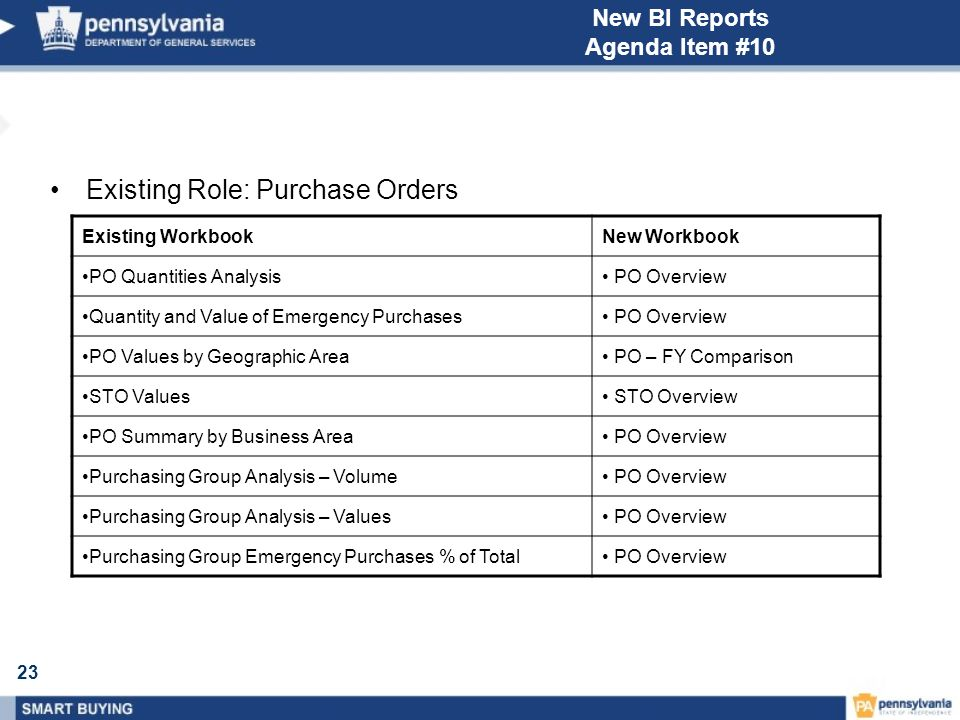 23 New BI Reports Agenda Item #10 Existing Role: Purchase Orders Existing WorkbookNew Workbook PO Quantities Analysis PO Overview Quantity and Value o