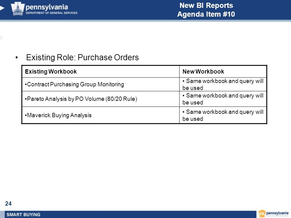 24 New BI Reports Agenda Item #10 Existing Role: Purchase Orders Existing WorkbookNew Workbook Contract Purchasing Group Monitoring Same workbook and query will be used Pareto Analysis by PO Volume (80/20 Rule) Same workbook and query will be used Maverick Buying Analysis Same workbook and query will be used
