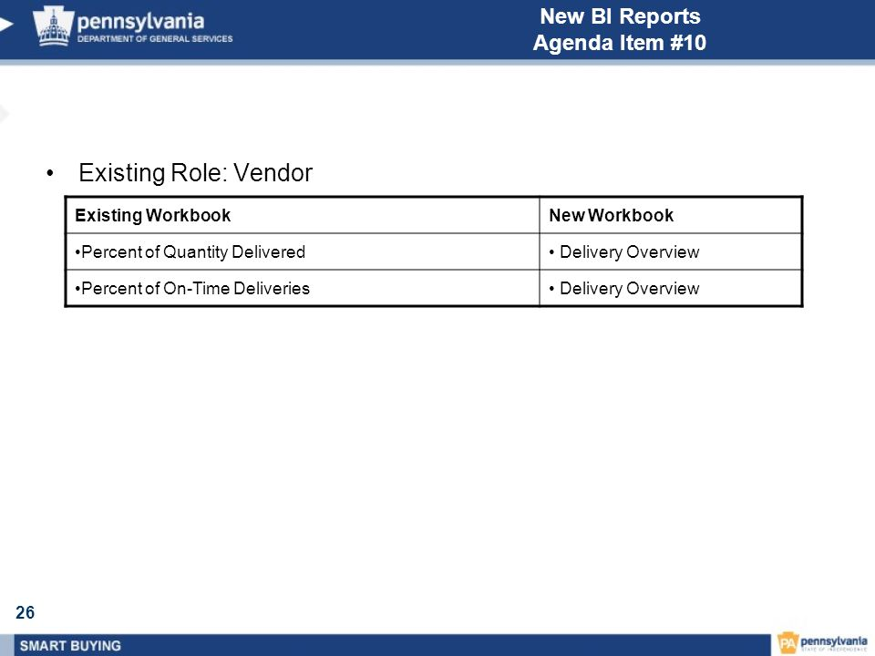 26 New BI Reports Agenda Item #10 Existing Role: Vendor Existing WorkbookNew Workbook Percent of Quantity Delivered Delivery Overview Percent of On-Ti