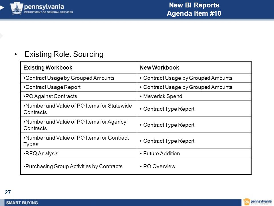 27 New BI Reports Agenda Item #10 Existing Role: Sourcing Existing WorkbookNew Workbook Contract Usage by Grouped Amounts Contract Usage Report Contract Usage by Grouped Amounts PO Against Contracts Maverick Spend Number and Value of PO Items for Statewide Contracts Contract Type Report Number and Value of PO Items for Agency Contracts Contract Type Report Number and Value of PO Items for Contract Types Contract Type Report RFQ Analysis Future Addition Purchasing Group Activities by Contracts PO Overview