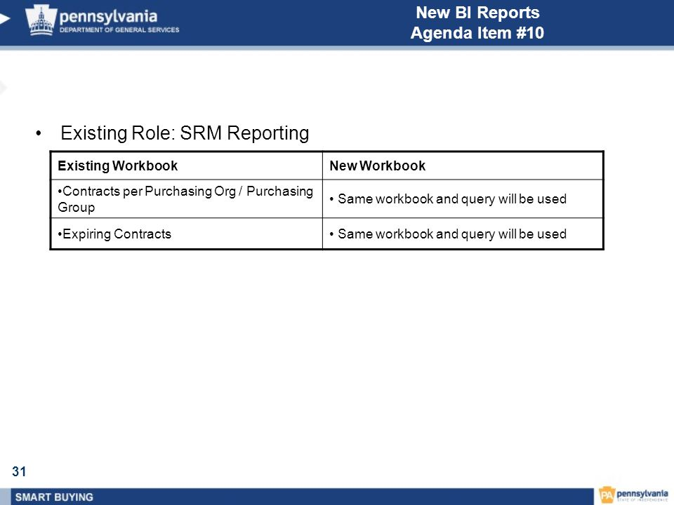 31 New BI Reports Agenda Item #10 Existing Role: SRM Reporting Existing WorkbookNew Workbook Contracts per Purchasing Org / Purchasing Group Same workbook and query will be used Expiring Contracts Same workbook and query will be used