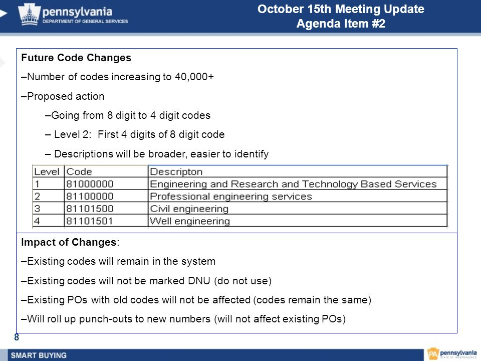 8 October 15th Meeting Update Agenda Item #2 Future Code Changes –Number of codes increasing to 40,000+ –Proposed action –Going from 8 digit to 4 digi