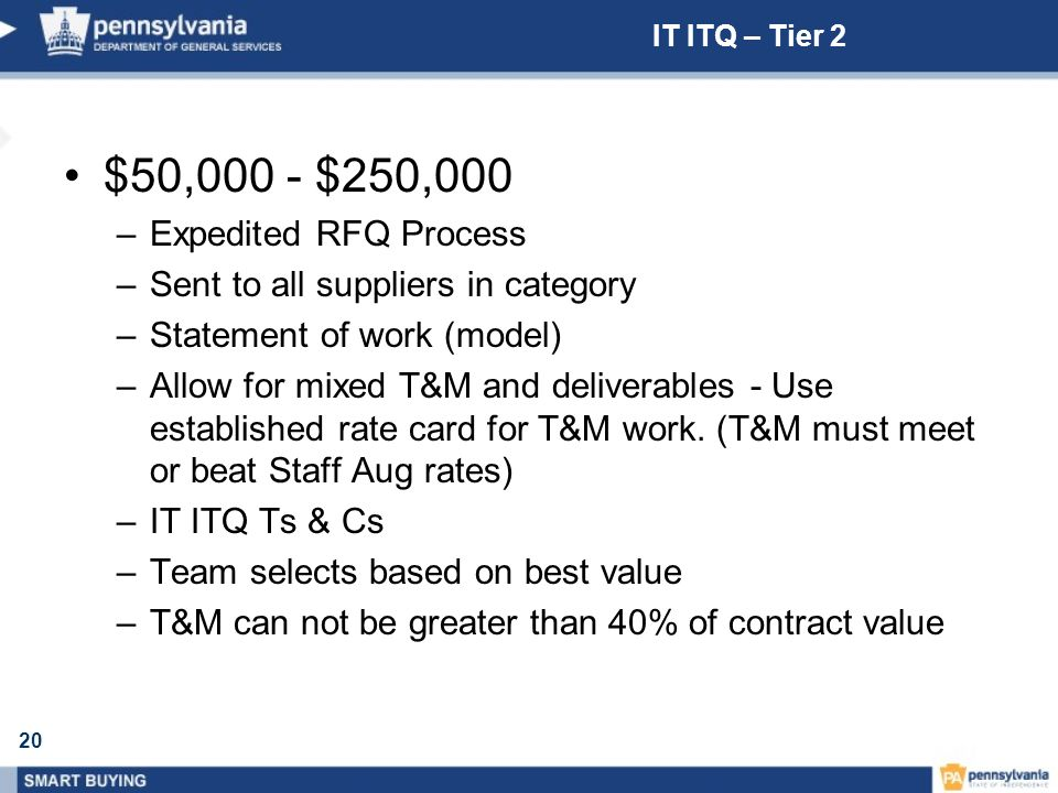20 IT ITQ – Tier 2 $50,000 - $250,000 –Expedited RFQ Process –Sent to all suppliers in category –Statement of work (model) –Allow for mixed T&M and deliverables - Use established rate card for T&M work.