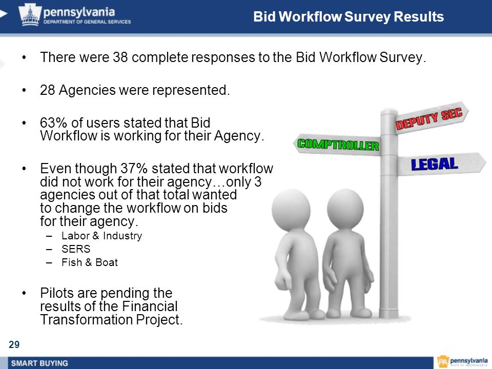 29 Bid Workflow Survey Results There were 38 complete responses to the Bid Workflow Survey.