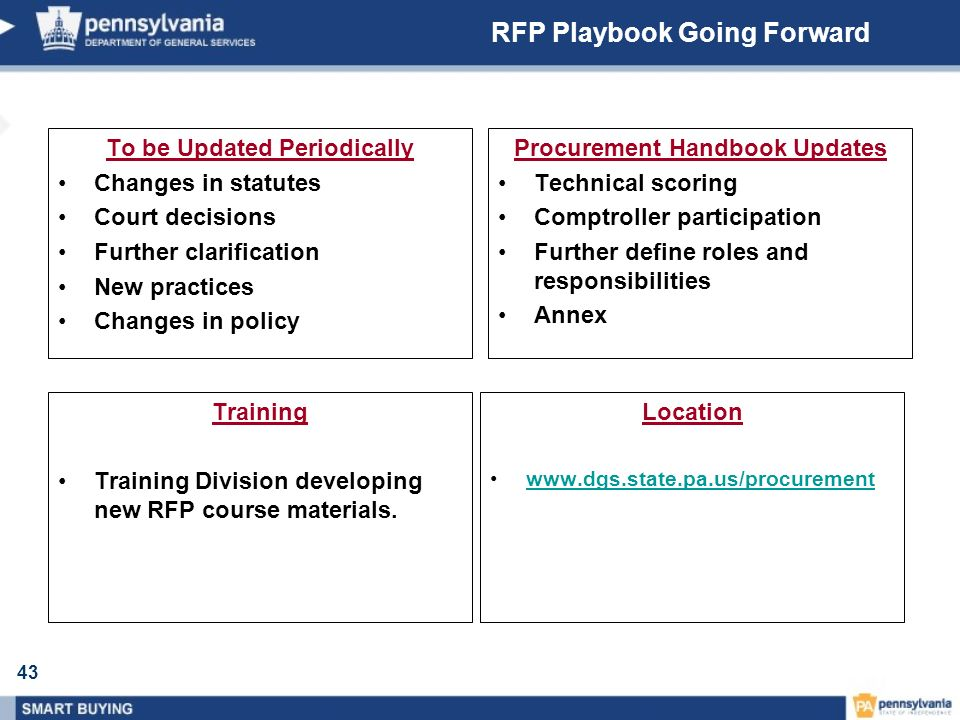 43 RFP Playbook Going Forward To be Updated Periodically Changes in statutes Court decisions Further clarification New practices Changes in policy Procurement Handbook Updates Technical scoring Comptroller participation Further define roles and responsibilities Annex Training Training Division developing new RFP course materials.