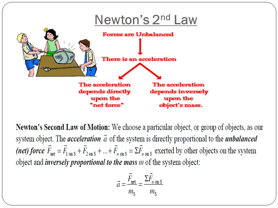 Newtons 2 nd Law