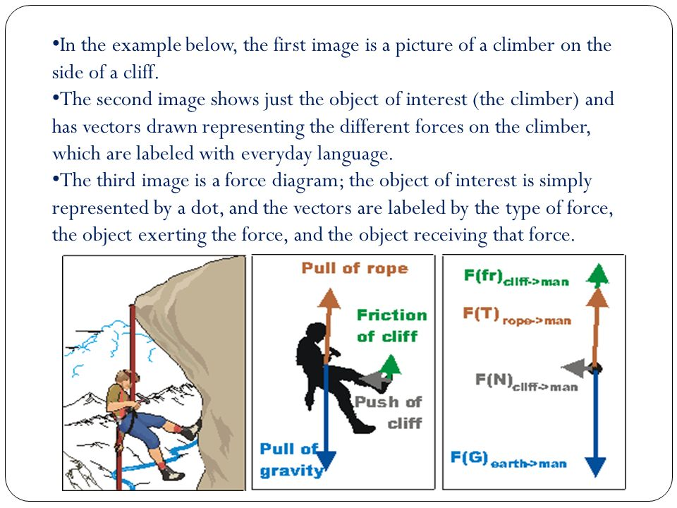 In the example below, the first image is a picture of a climber on the side of a cliff.