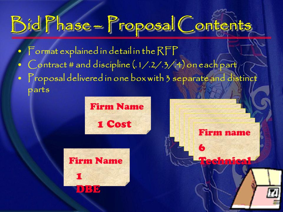 Bid Phase – Proposal Contents No mandated appearance –Can be stapled, clipped or in a binder –Sections can be separated by paper, tabs or other means Before submitting the proposal, use the Mandatory Requirements Checklist (attached as an exhibit to the RFP) to make sure the proposal doesnt get rejected.