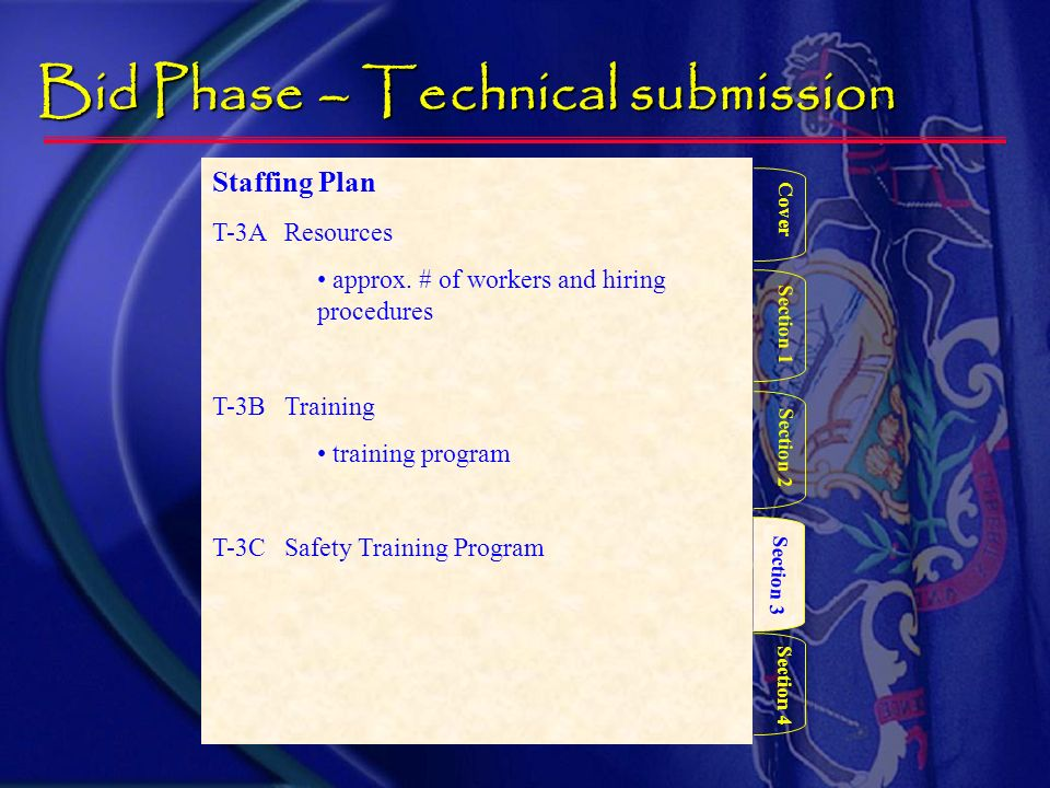 Bid Phase: Technical Submission Cover Section 3 Section 2 Section 4 Section 1 Project Management Plan T-2A Project Management Team Who – identify indi