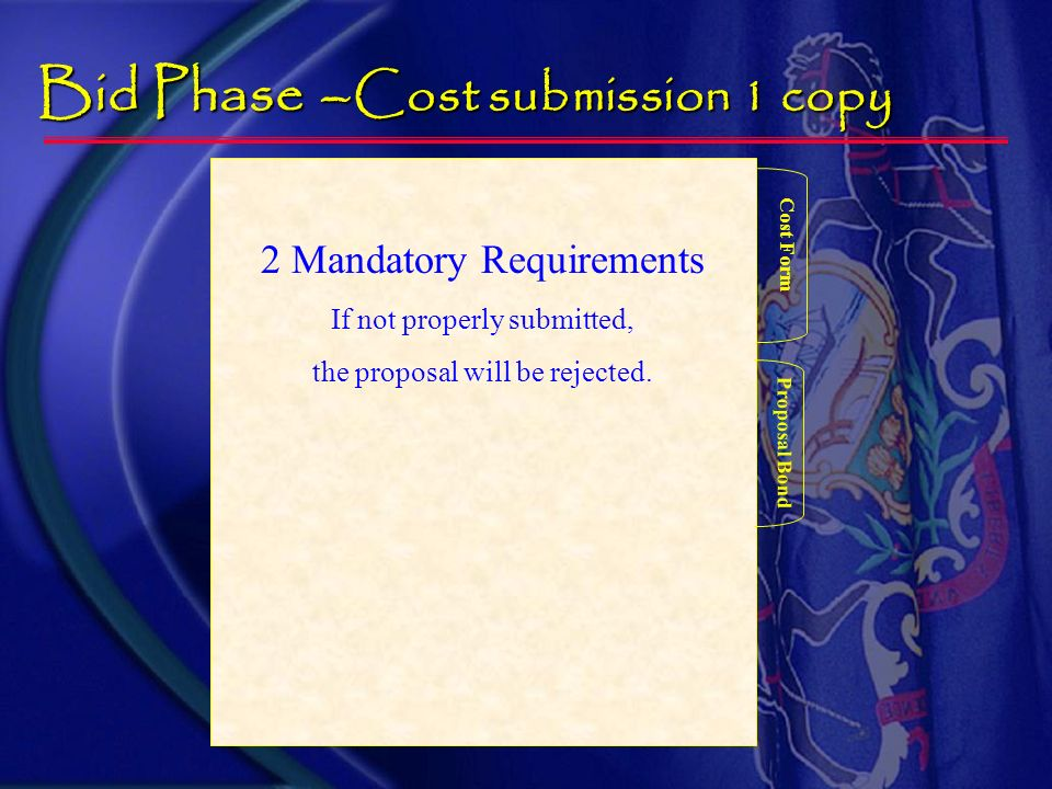 Bid Phase – Technical submission Cover Section 1 Section 2 Section 4 Section 3 Supporting Documentation T-4A Non-Collusion Affidavit Appendix D Must b