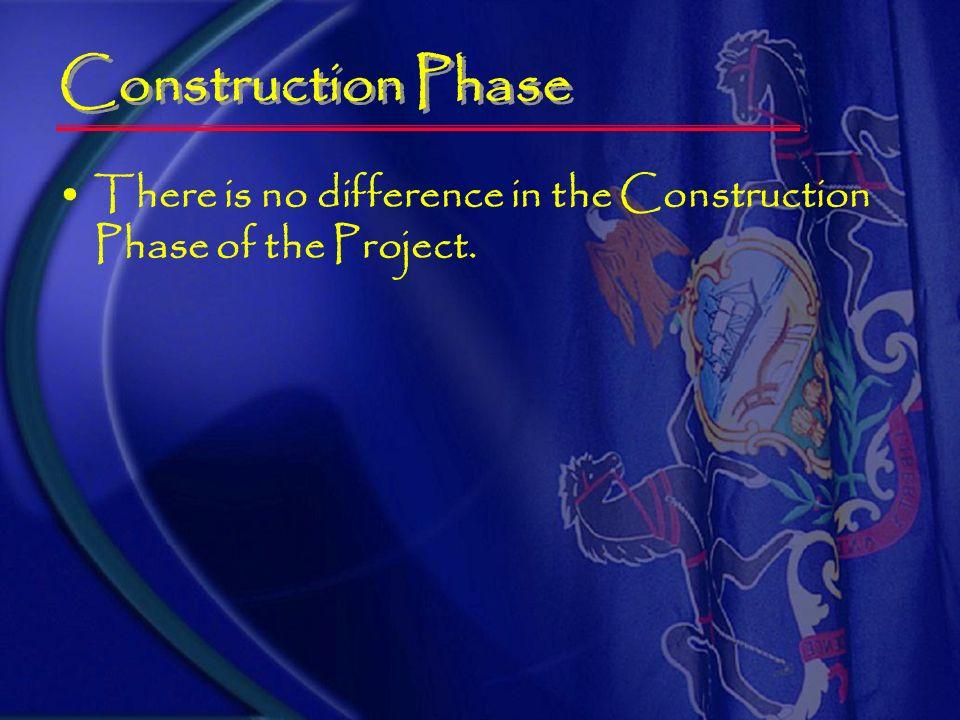 Bid Phase –Award Coordinator drafts memo to Dep. Sec.