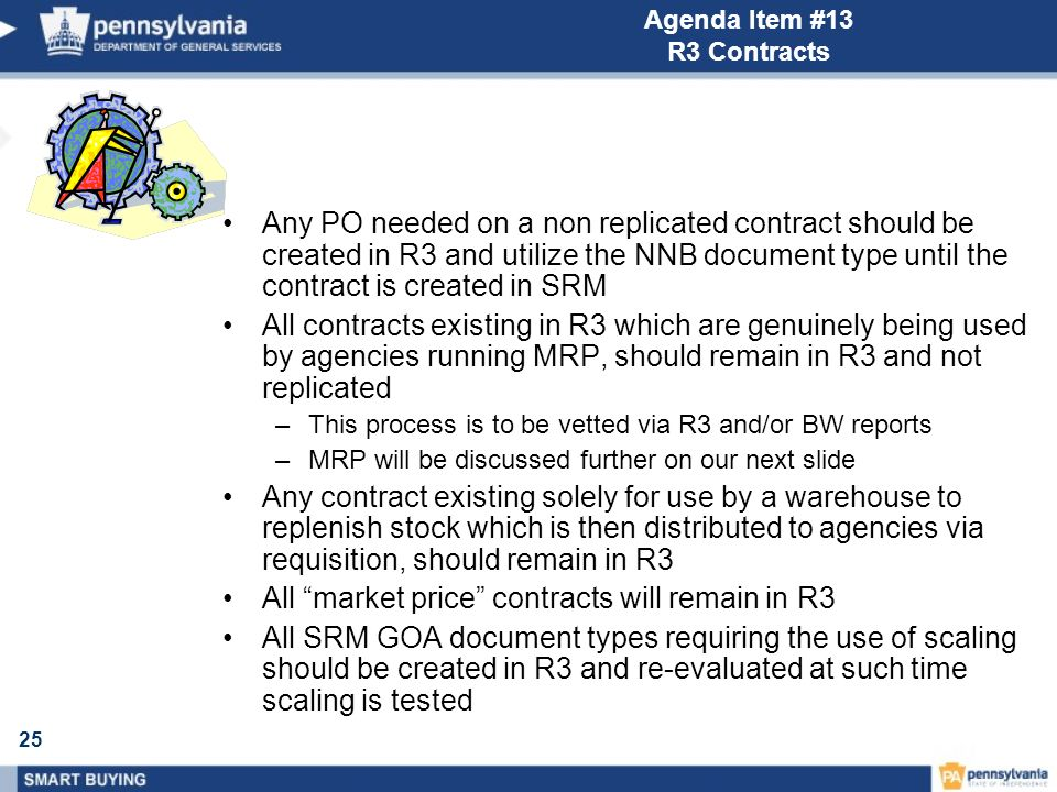 25 Agenda Item #13 R3 Contracts Any PO needed on a non replicated contract should be created in R3 and utilize the NNB document type until the contrac