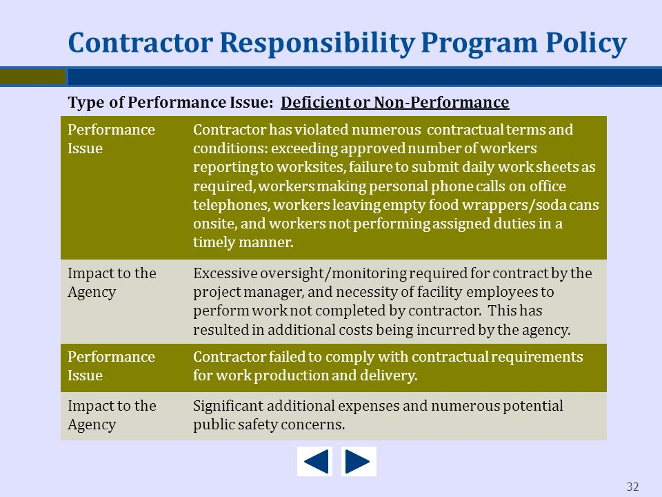 32 Performance Issue Contractor has violated numerous contractual terms and conditions: exceeding approved number of workers reporting to worksites, f