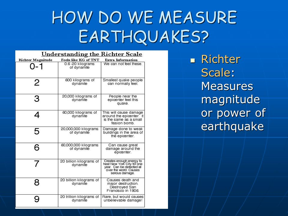 HOW DO WE MEASURE EARTHQUAKES? Richter Scale: Measures magnitude or power of earthquake Richter Scale: Measures magnitude or power of earthquake