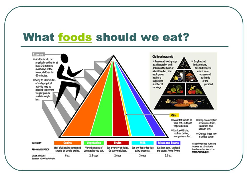 What foods should we eat?foods