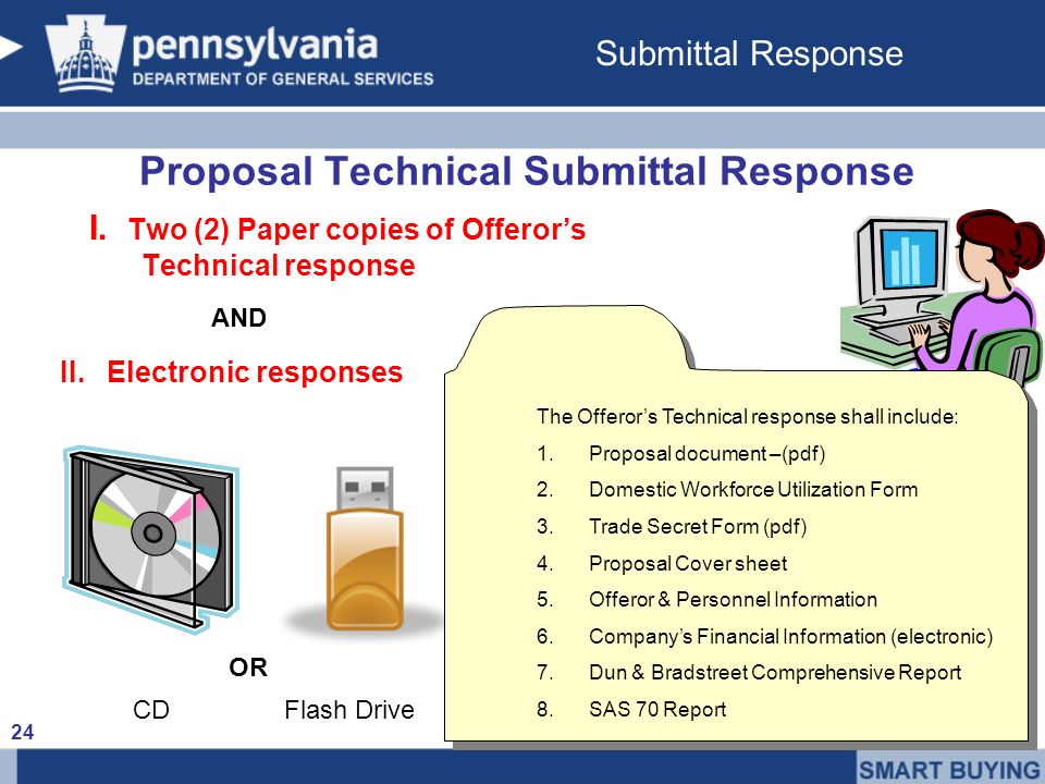 Submittal Response Proposal Technical Submittal Response I. Two (2) Paper copies of Offerors Technical response d II. Electronic responses The Offeror
