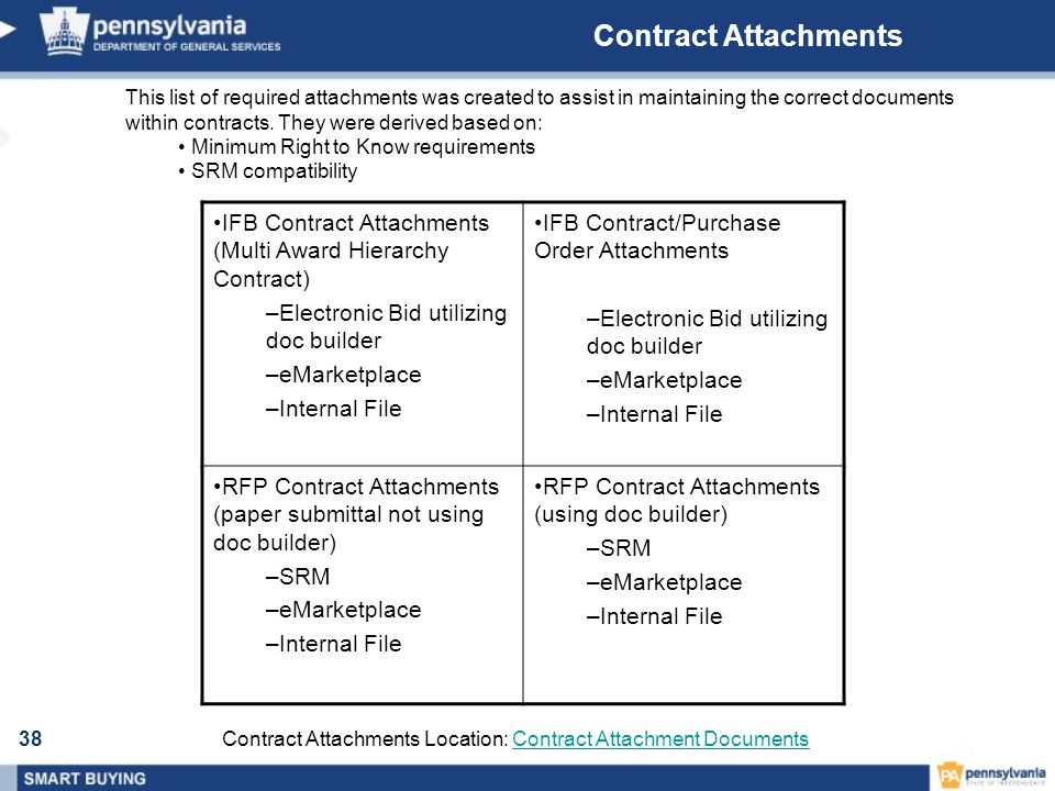 38 Contract Attachments IFB Contract Attachments (Multi Award Hierarchy Contract) –Electronic Bid utilizing doc builder –eMarketplace –Internal File I